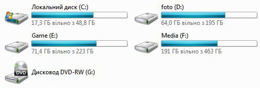 Local Hard Drives vnorme